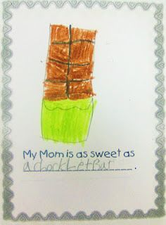 Writing: Mother's Day writing
