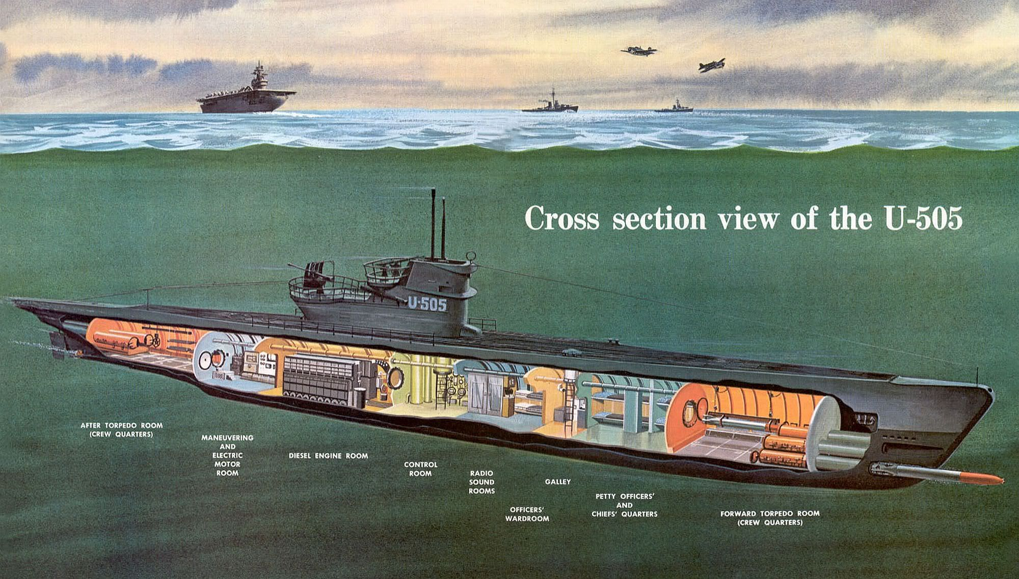 cross section of b boat | WWII Uboats, skippers, crews