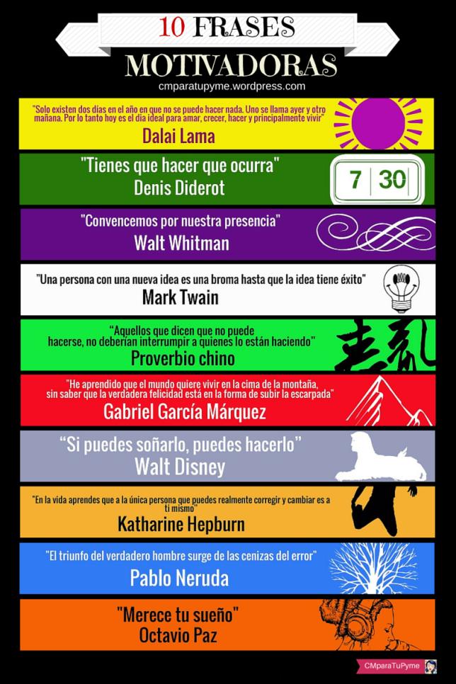 Hola: Una infografía con 10 frases motivadoras. Vía Un saludo