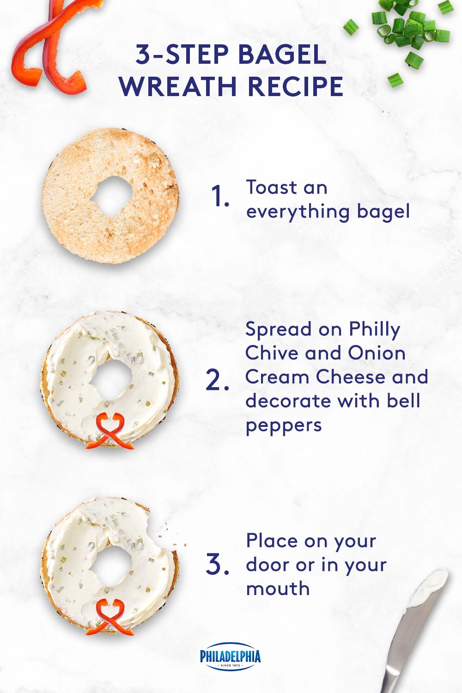 3 Step Bagel Wreath Recipe Kraft Recipes Christmas Cooking Recipes