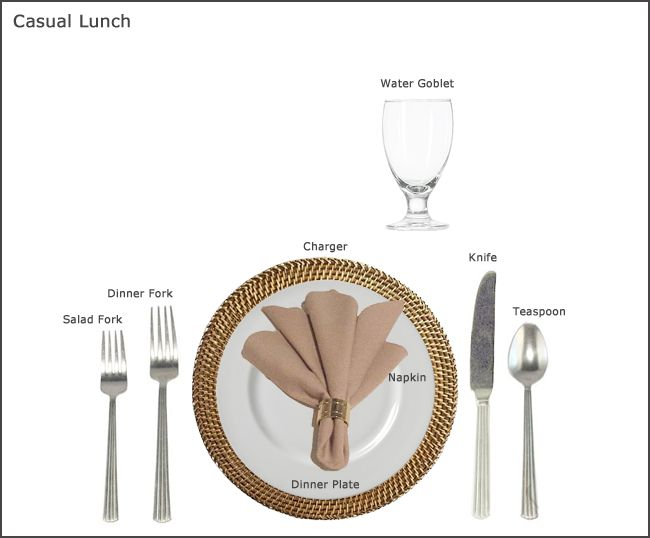 Table Settings For Lunch Casual Lunch Table Setting  Kitchen & Dining Essentials