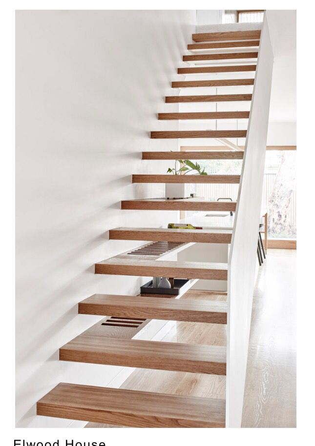Best Pin By Bambang Roedijanto On Stairs In 2019 Bungalow 400 x 300