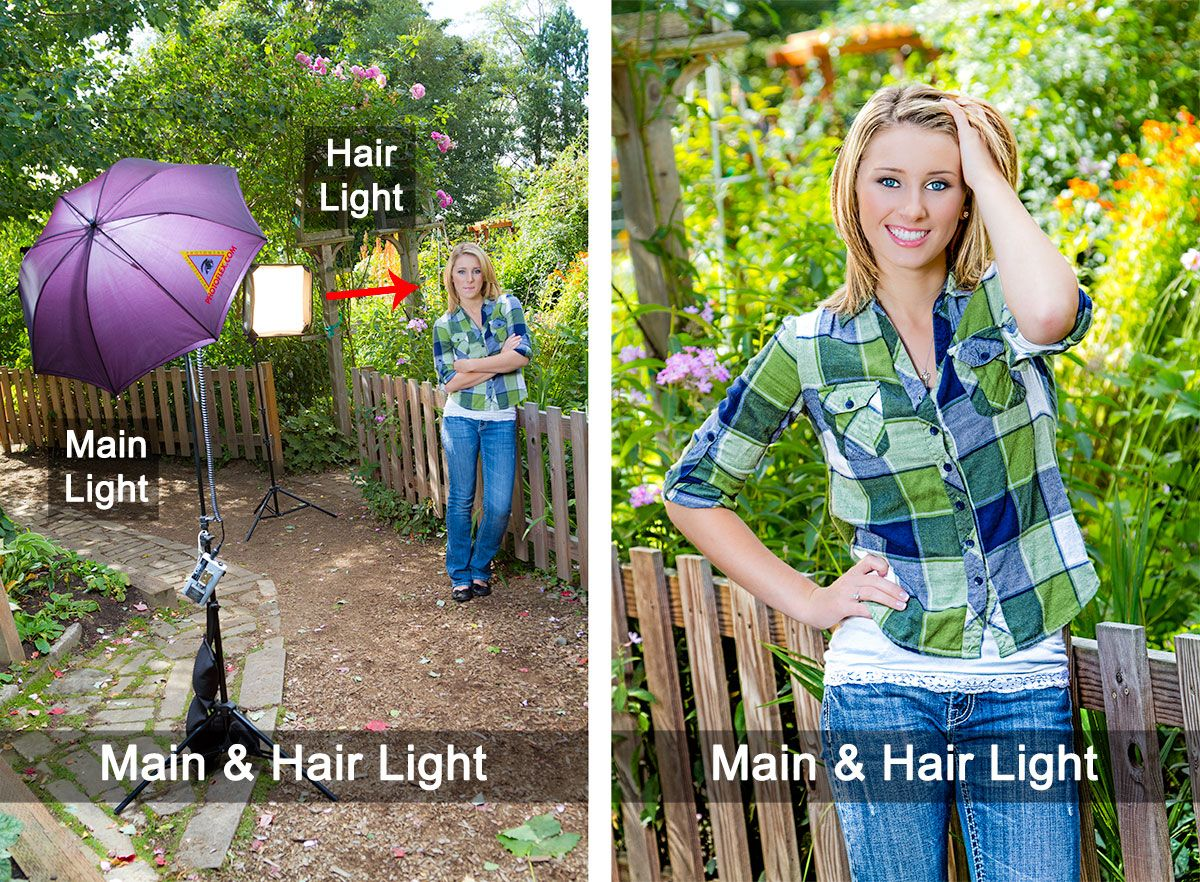 Image result for softbox lighting setup lighting tricks for in this guide i share several lighting techniques that are guaranteed to make your portraits look amazing mozeypictures Gallery