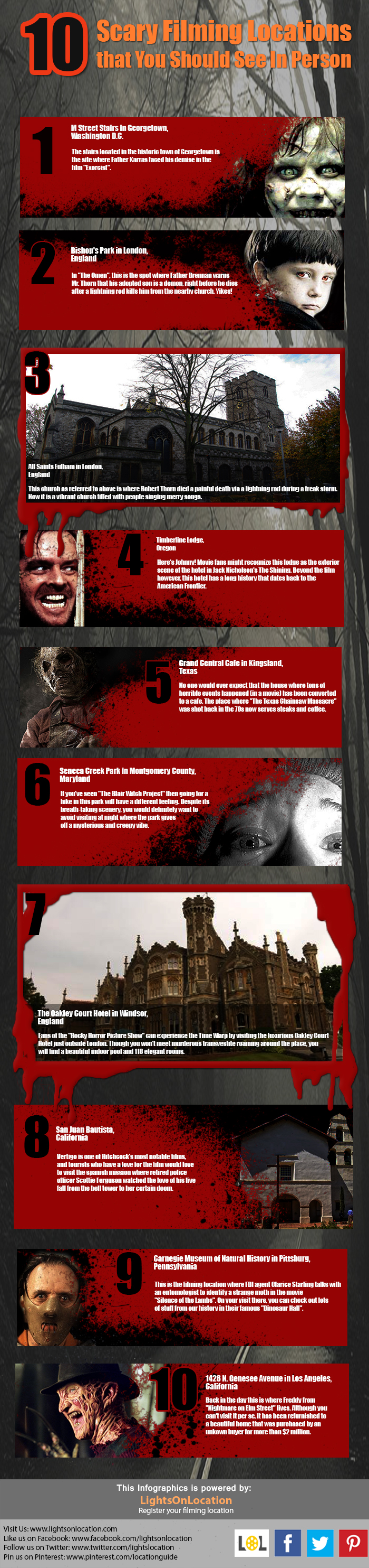 Pin By Bobby Marquez On Horror Movies Filming Locations Scary Horror Movies