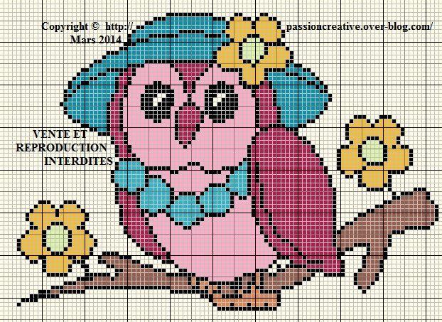 Grille gratuite point de croix chouette du printemps crafts owls cross stitch patterns - Image de chouette gratuite ...