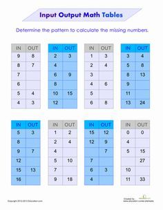 Function Tables Input Output Worksheet Education Com Function Tables Math Worksheets Worksheets