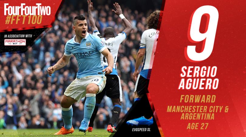 Home | Football | Soccer predictions, Football predictions