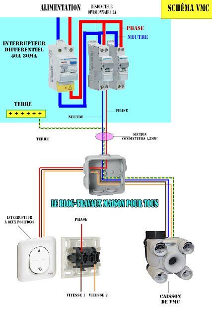 Le blog-Travaux maison pour tous Schéma électrique d\u0027une VMC
