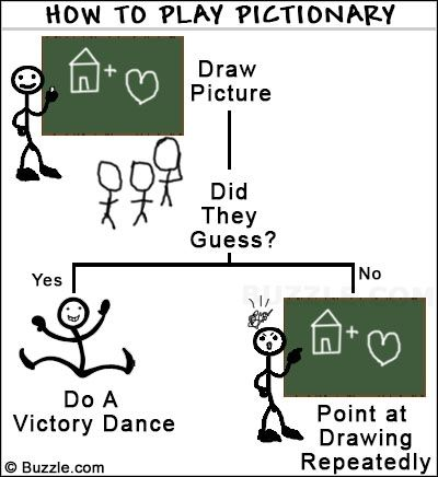 Hahahaha So Truue Funny Picture Quotes Pictionary Funny Quotes
