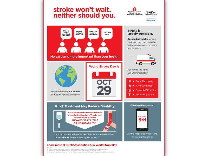 American Stroke Association Urges Everyone To Learn Fast Response To Stroke For World Stroke Day Clarksville Tn Online World Stroke Day Learn Faster Stroke Association