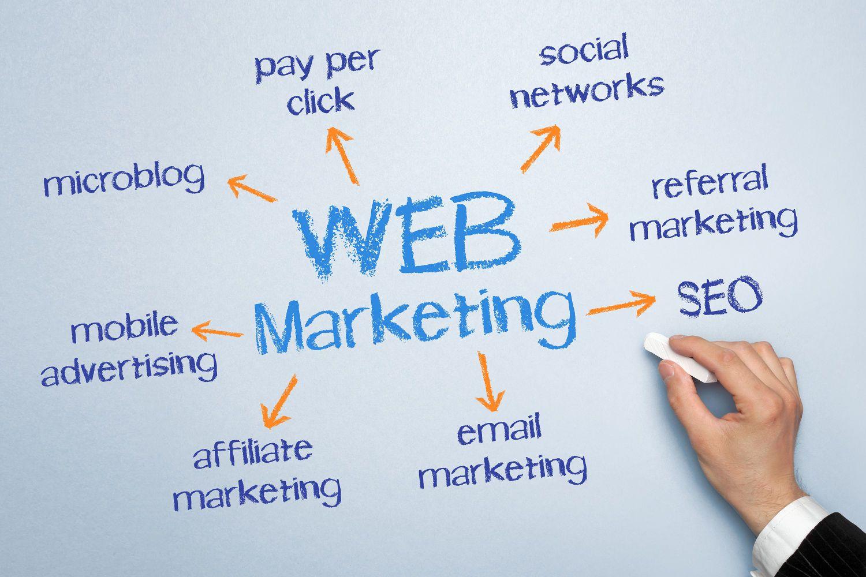 web marketing - Buscar con Google