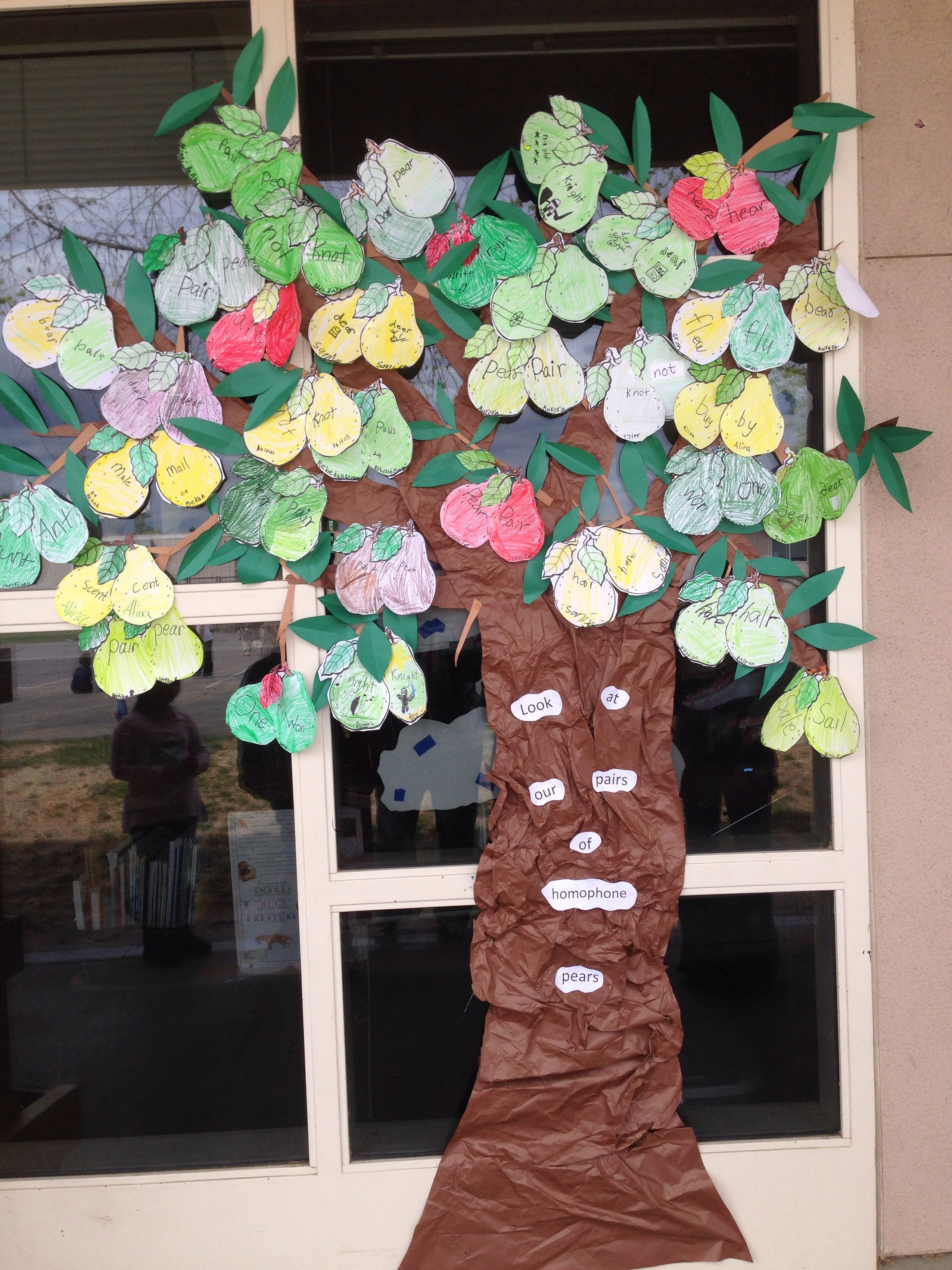 Look At Our Pairs Of Homophone Pears Homophone Tree 2nd