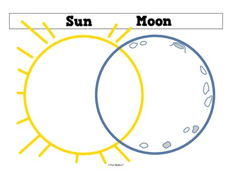 Sun And Moon Venn Diagram Learning At Home Pinterest Diagram