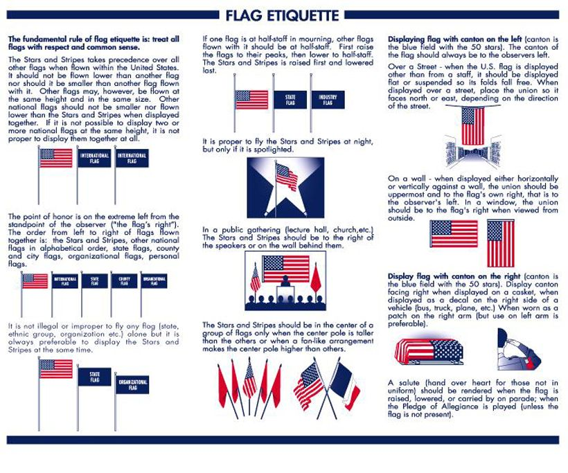 American Flag Etiquette Flag Etiquette American Flag Etiquette Us Flag Etiquette