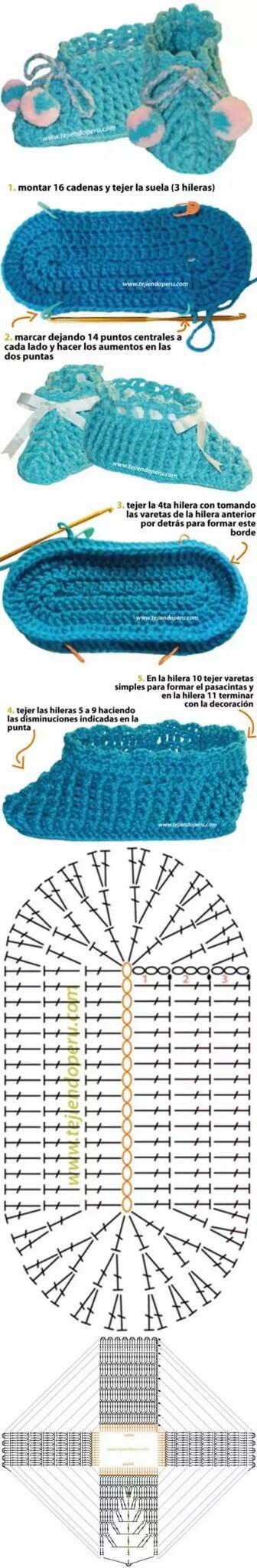 Pin de Carmen Fagalde en Sapatinhos de crochê | Pinterest ...