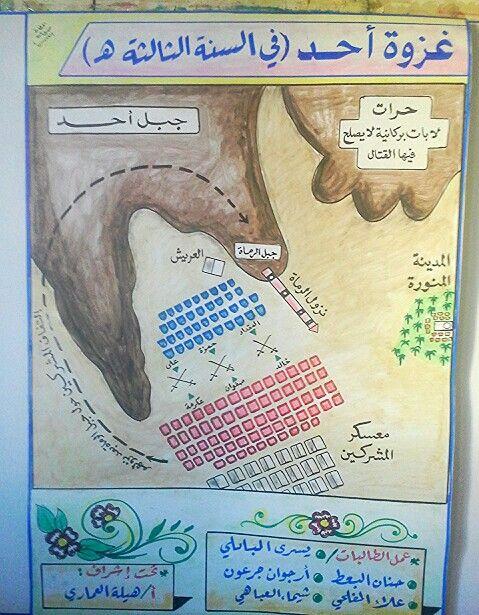 غزوة احد السنة الثالثة هجرية Islam For Kids Islam Quiet Book