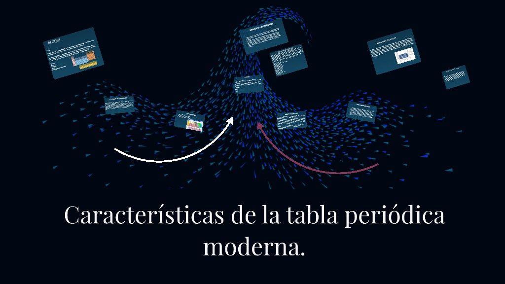 Caractersticas de la tabla peridica moderna caractersticas del caractersticas de la tabla peridica moderna urtaz Gallery