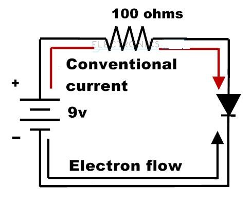17 Current Of Electricity Content Conventional Current And Electron Flow Dc Circuit Circuit Electricity