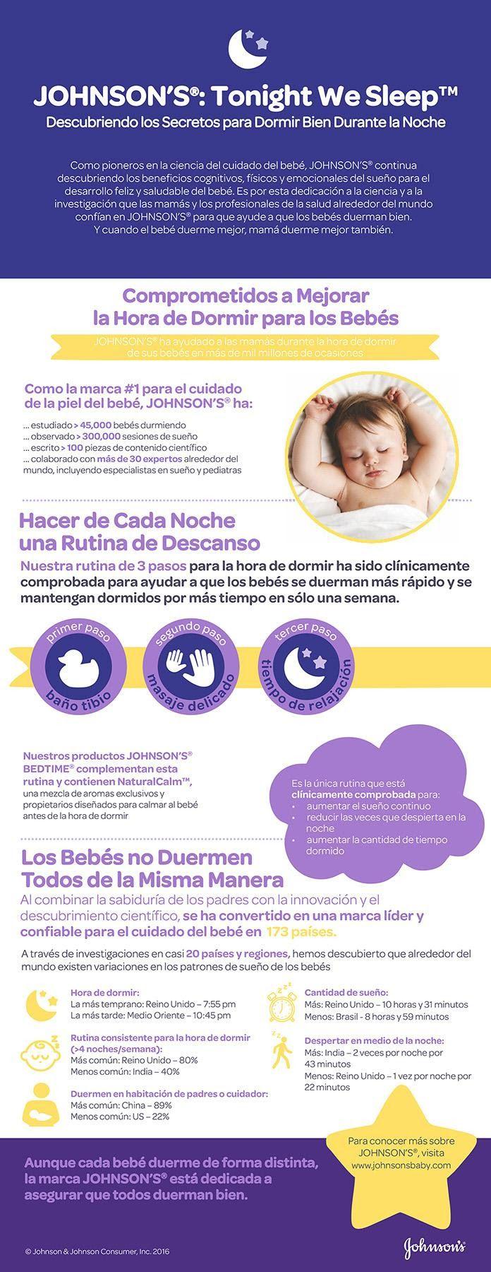 tips para dormir rapido a un bebe