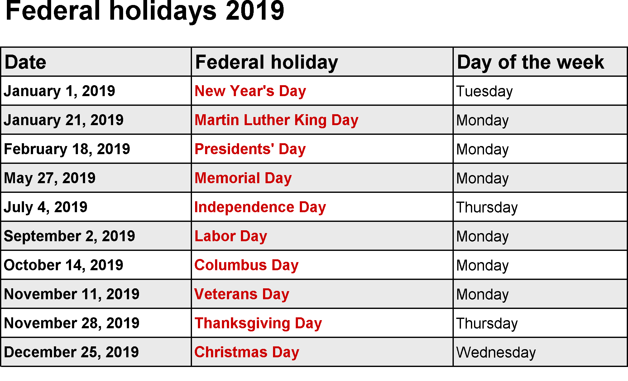 UK Federal Holidays 2019 | Holiday calendar printable, Holiday
