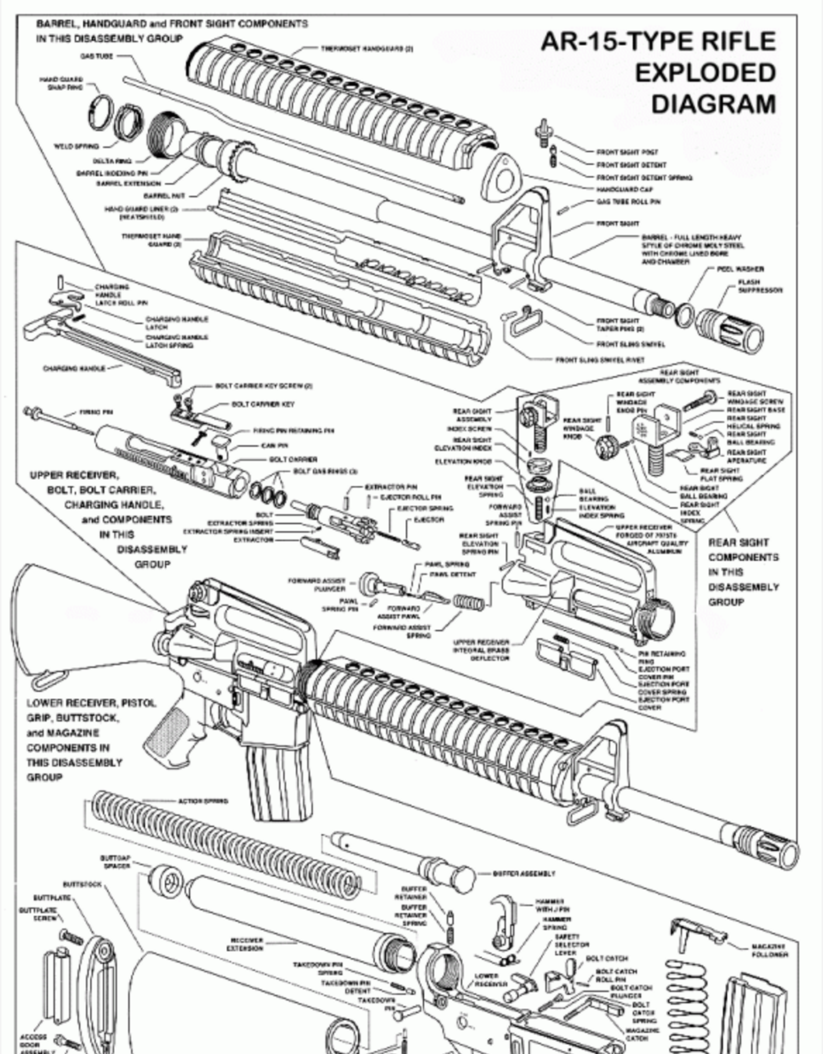 ar 15 diagram art control of selectivity in hydrosilane promoted M1 Carbine Schematic medium resolution of need an ar but on a tight budget build it survival preppers