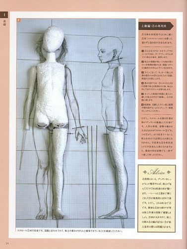 Best From Japan Book Yoshida Style Ball Jointed Doll Making