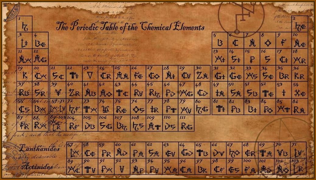 First periodic table periodic table wallpaper pinterest first periodic table urtaz Image collections