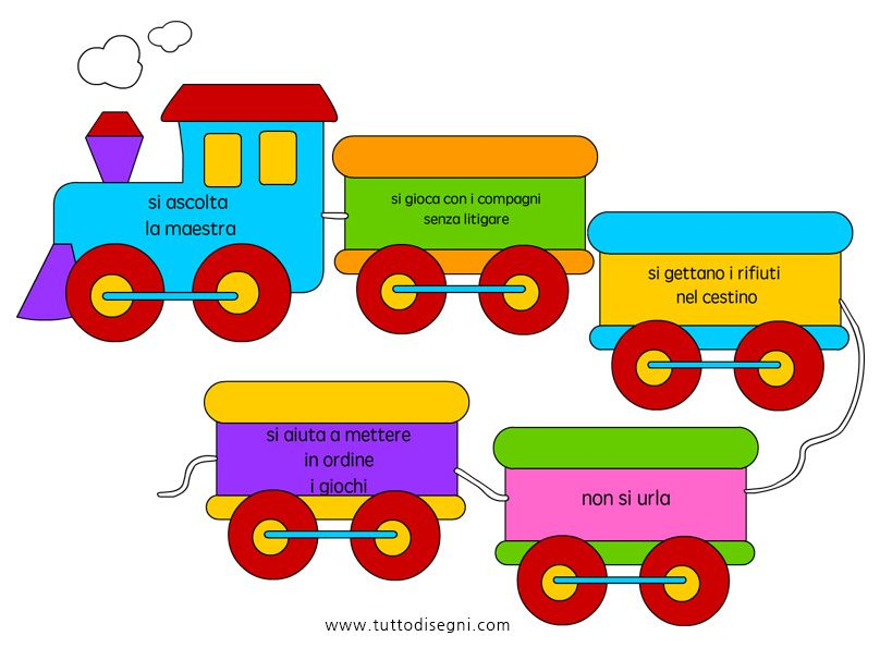 Trenino con le regole di classe cartelloni scuola dell for Cartelloni scuola infanzia