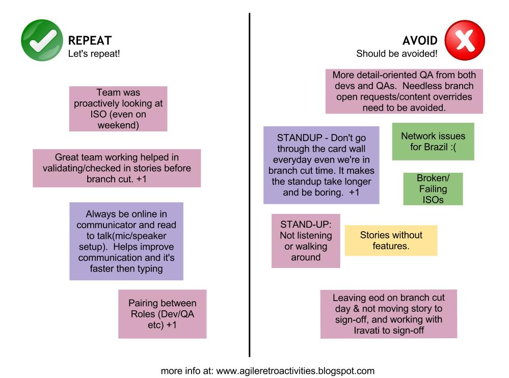 Repeat  Avoid  Fun Retrospectives  Remodel