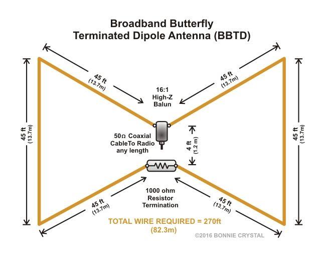 Broadband Butterfly Terminated Dipole Antenna Bbtd Ham