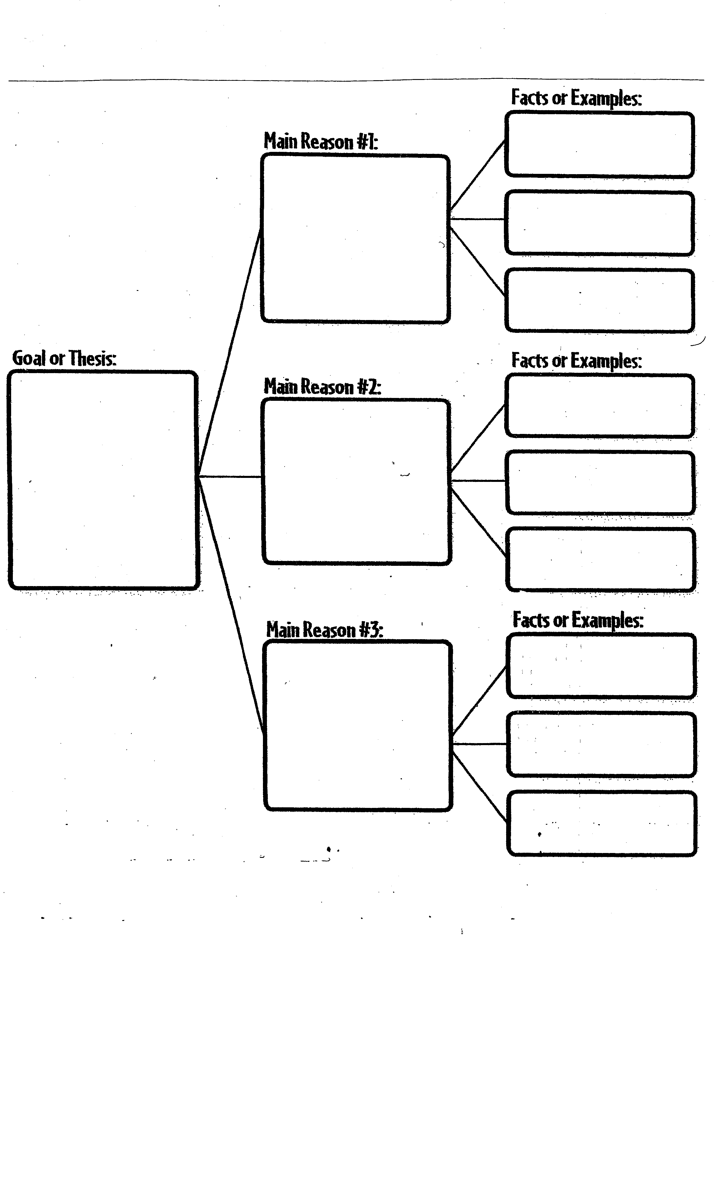 Graphic Organizer Examples For Science - Google Search | Writing Graphic  Organizers, Argumentative Writing Graphic Organizer, Persuasive Writing
