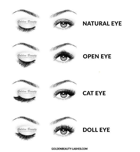 ba6cdc4da1f eyelash extensions, london, training,courses, 2D lashes, 3D lashes, lash  artist, golden beauty, silk lashes, russian volume