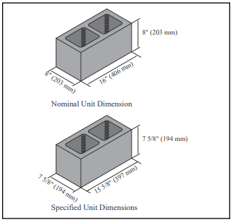 Typical Sizes And Shapes Of Concrete Masonry Units Ncma In 2020