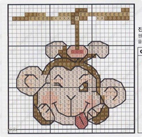 Вышивка обезьяны схемы