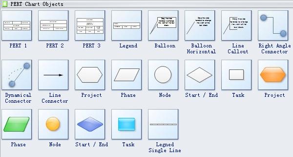 PERT Chart Symbols (With images) Chart, Symbols