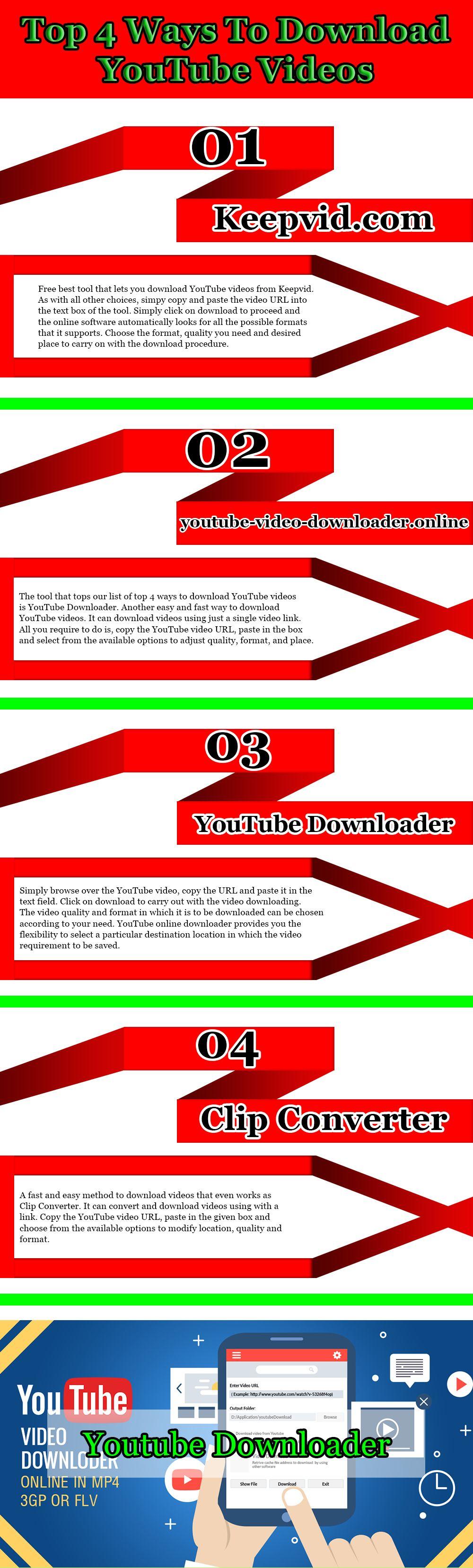 fastest youtube downloader online