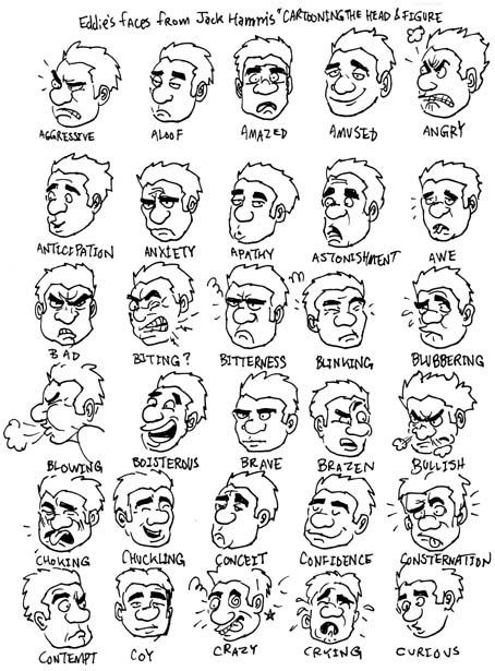 comic book facial expressions - Google Search | human ...