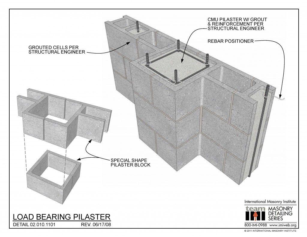 Pin By Ane Larrinaga On Interior Architecture Design In 2020 Masonry Concrete Blocks Construction