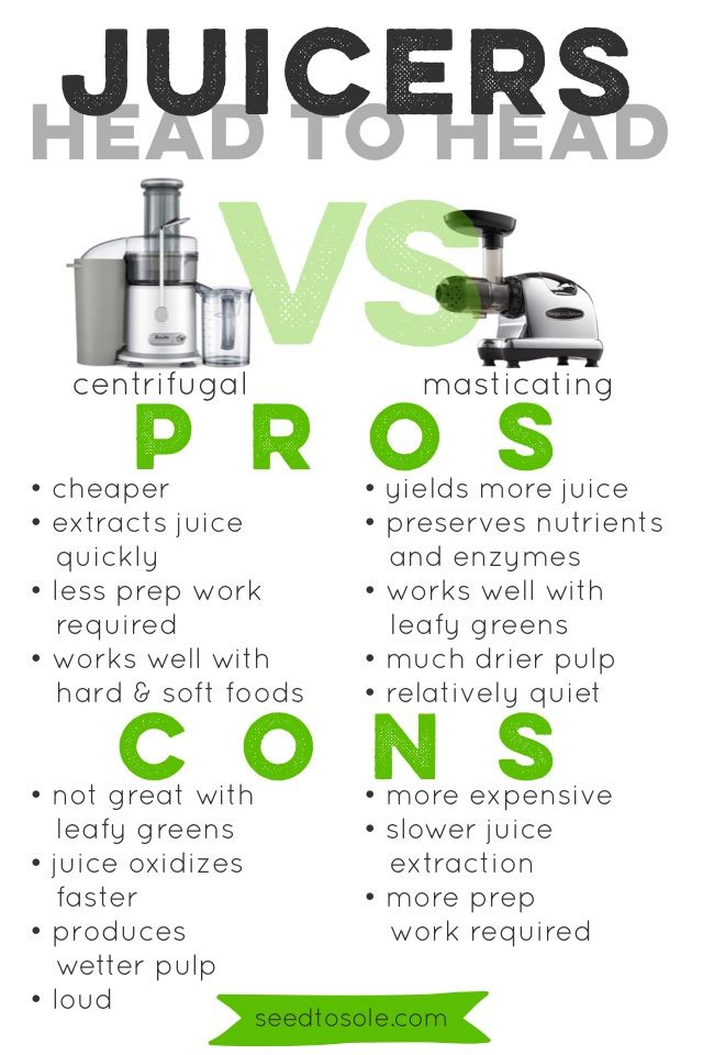 Head to Head: Centrifugal vs Masticating Juicers