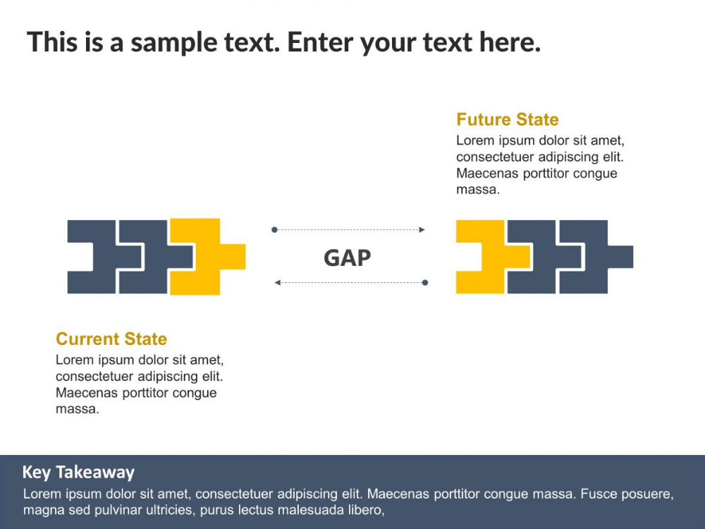 Current State Vs Future State Gap Powerpoint Brand Strategy Template Marketing Strategy Template Infographic Powerpoint