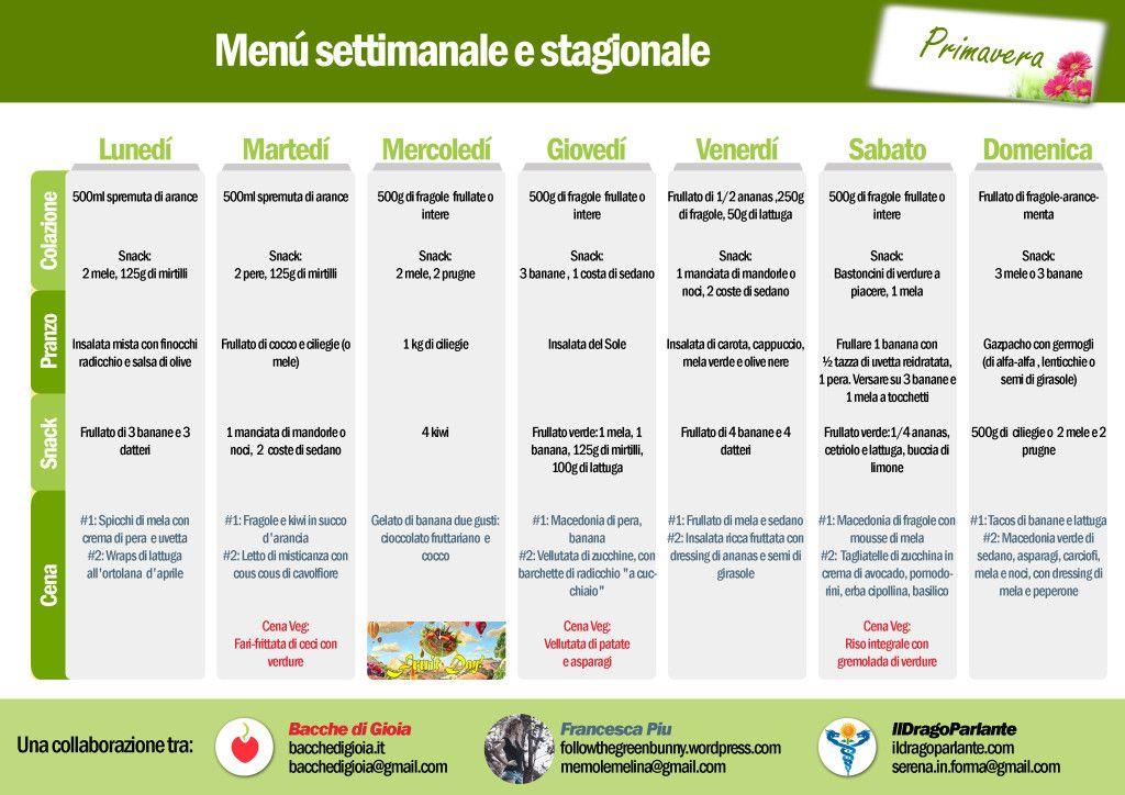 piano_alimentare_primavera Vegano, Menù settimanale