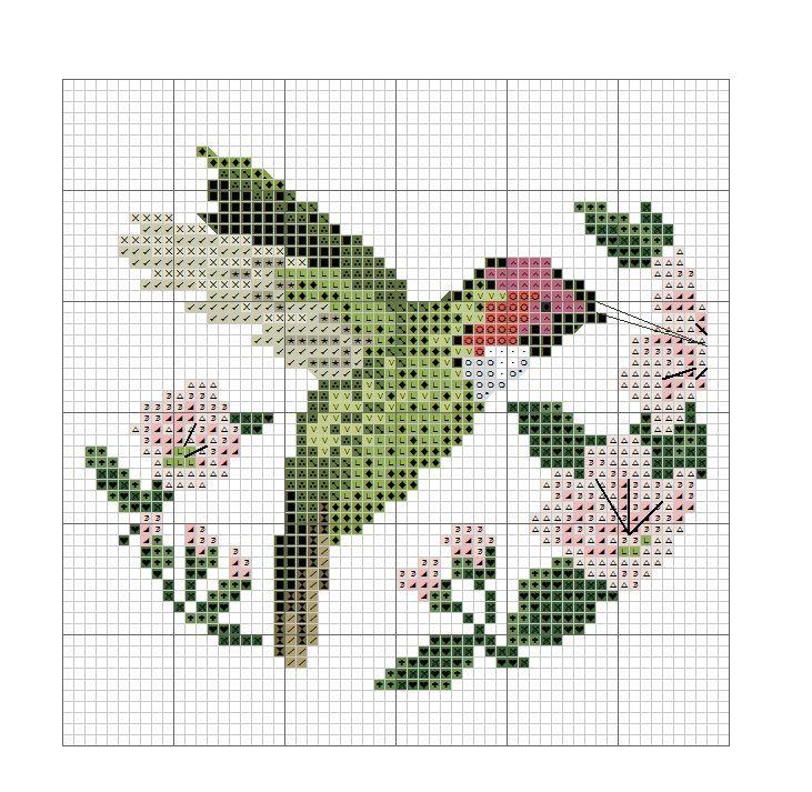 Colibri   punto de cruz   Pinterest   Colibri, Punto de cruz y Puntos