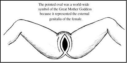 Fish in the vagina