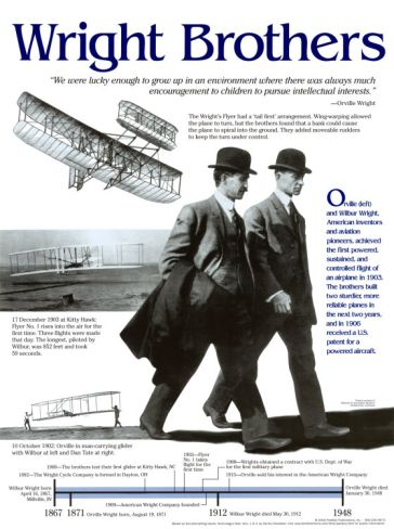 The Wright Brothers Quotes Amazing The Wright Brothers Created The First Airplane History Is . Decorating Inspiration