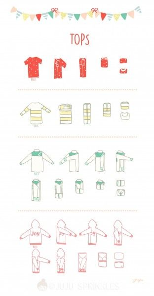 Everything You Ever Need To Know About KonMari Folding #foldingclothes