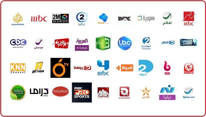 تردد قنوات مسلسلات رمضان على النايل سات 2020 ترددات العرب Tv Channels Ramadan Fatafeat
