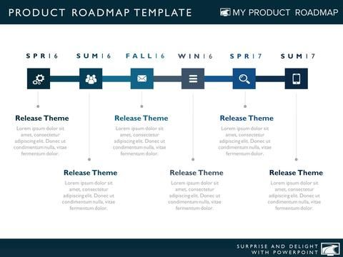 strategic roadmap planning and product portfolio management ppt templates agile software development and technology roadmaps