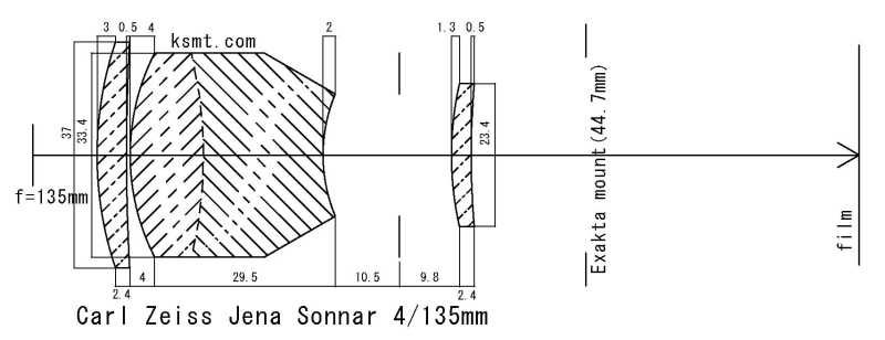 135mm: Topcor RE Auto vs Jupiter 37A