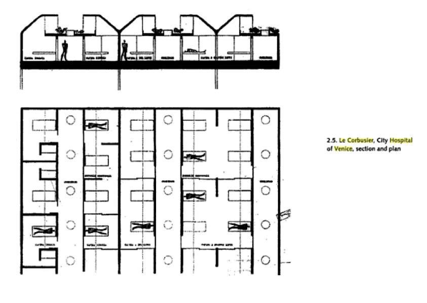 Le Corbusier in Venice; proposal for the hospital of Scuola Grande