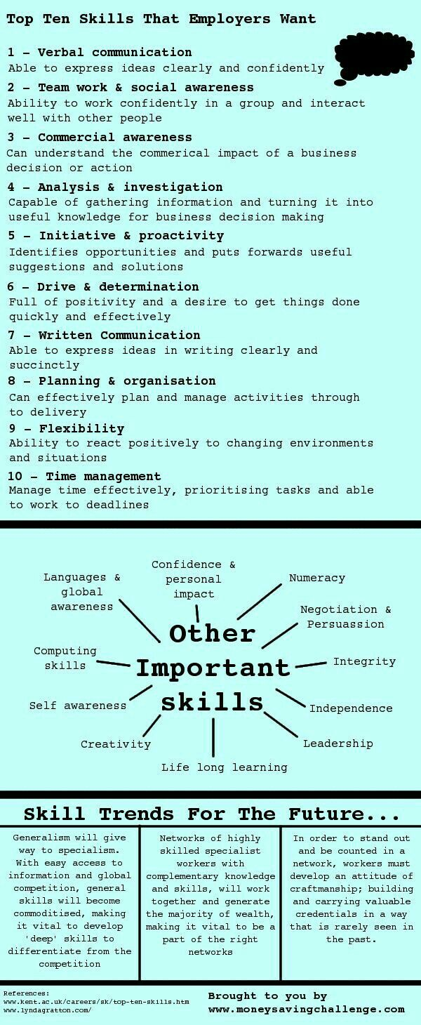 Good Skills To List On Resume Pinkrissy Pellegrino On Resumeinterview  Pinterest